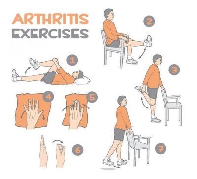 Best Arthritis Exercise