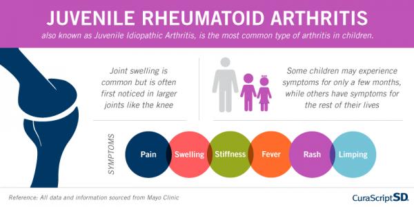 what is juvenile idiopathic arthritis